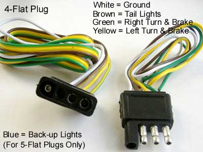 4flat-wiring1  Pin Flat Trailer Plug Wiring Diagram on south africa, ford f150, for philips, 5 pin round, chevy silverado 7, gm 7-wire, hopkins 7 pin,