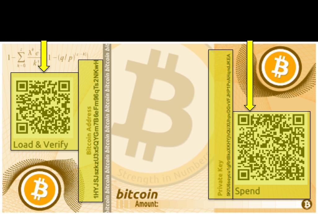 Bitcoin Paper Wallet Erstellen