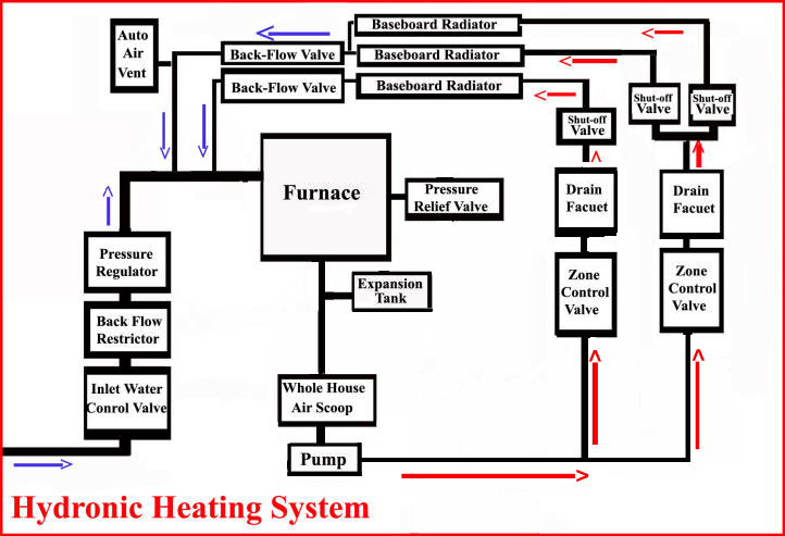 cooling tower process flow diagram