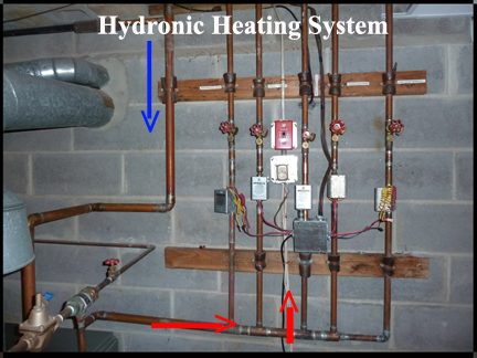Hydronic heating system configuration and components for Best hydronic floor heating systems